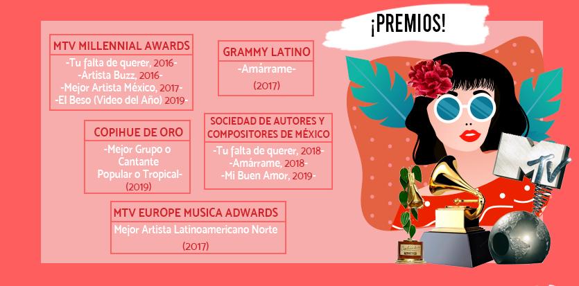 Premios Mon Laferte
